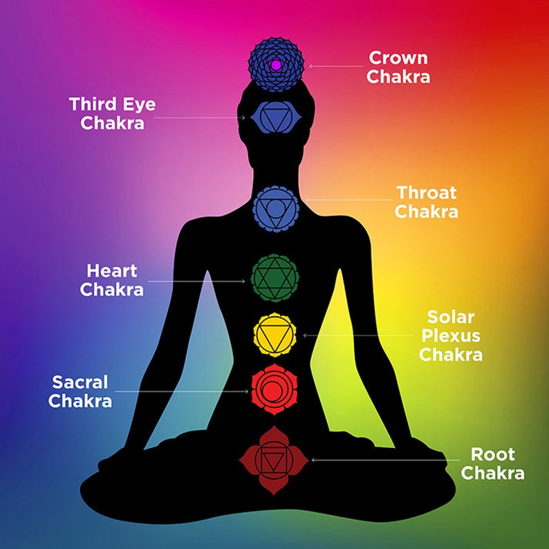 Chakra Energy Flow and Flowers